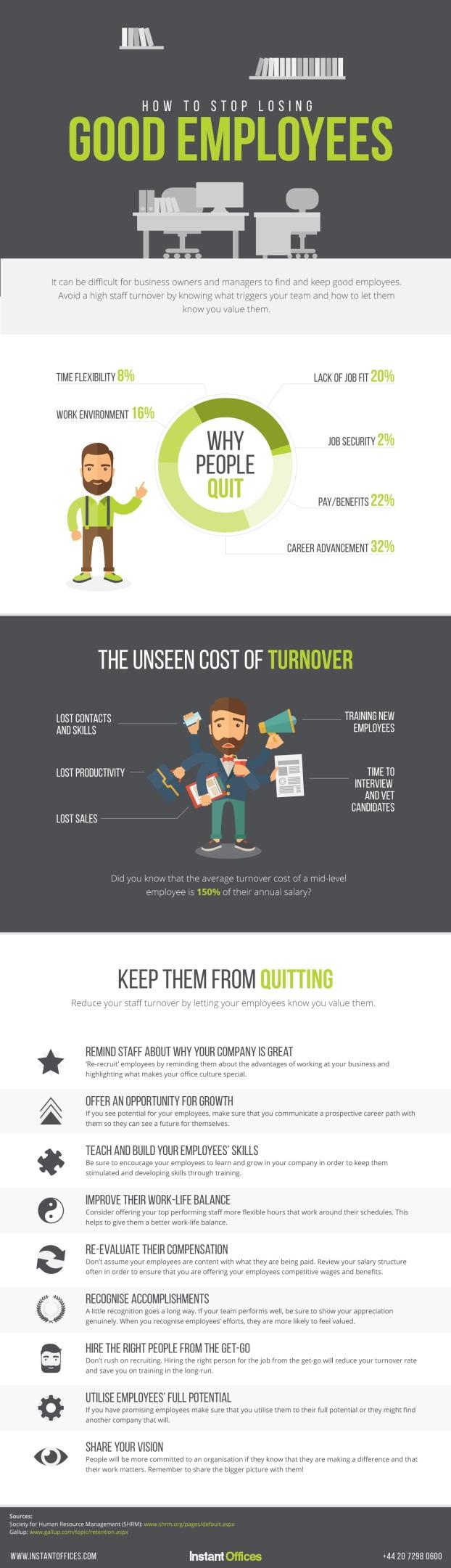 9 Ways to Avoid Losing Good Employees
