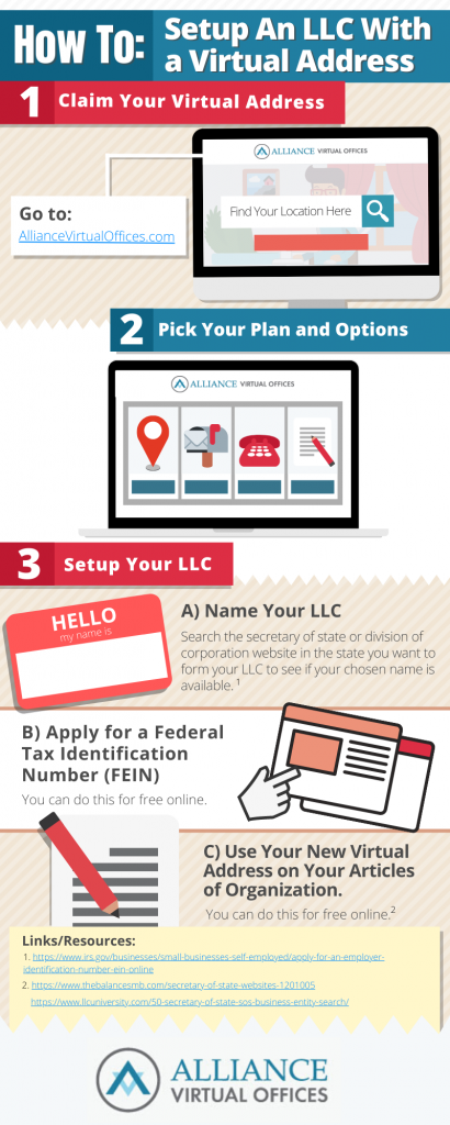 Using a Virtual Address for LLC Registration