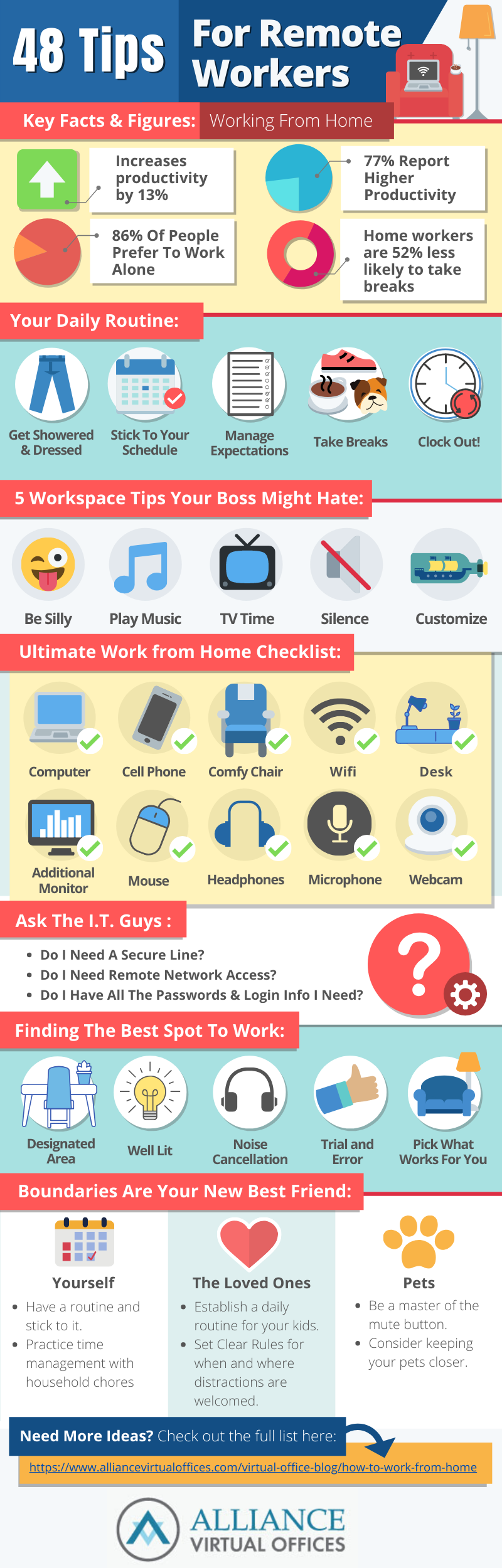 Tips For Remote Workers Infographic 3