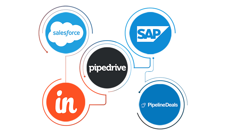 Some well-known examples of sales force automation systems companies include: