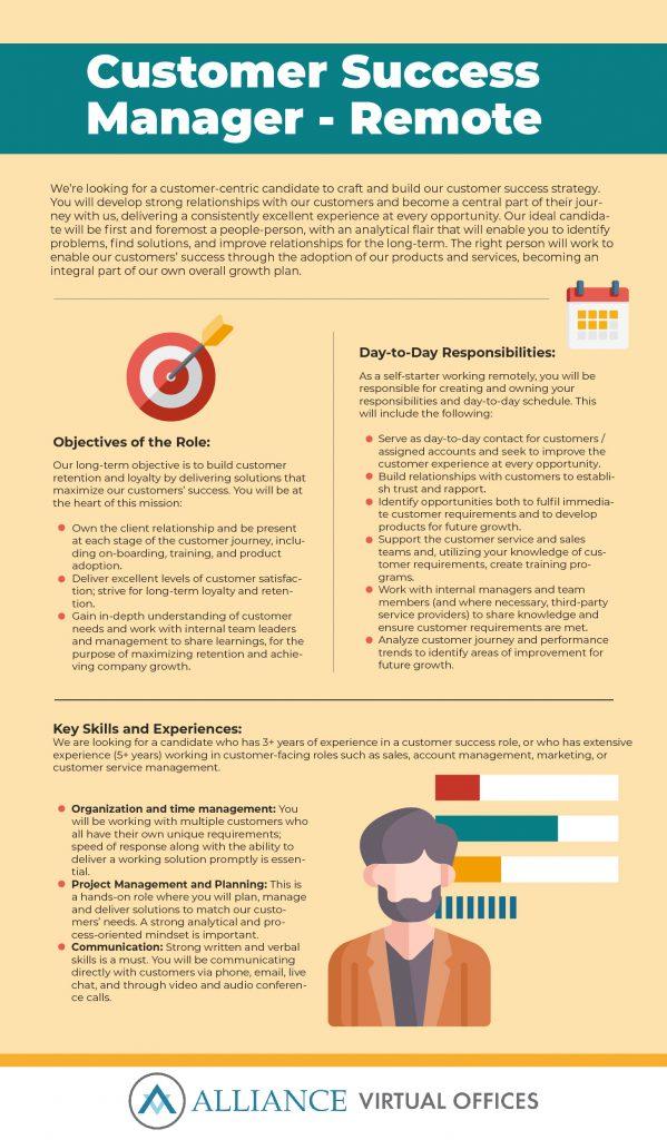 Customer Success Specialist Job Description infographic