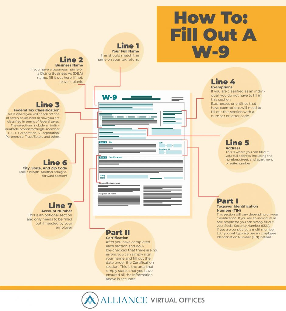 How To Fill Out A W-9 infographic