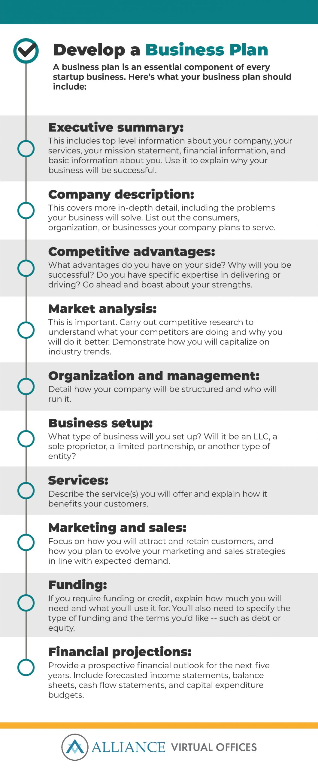 How to Start a Courier Business - infographic