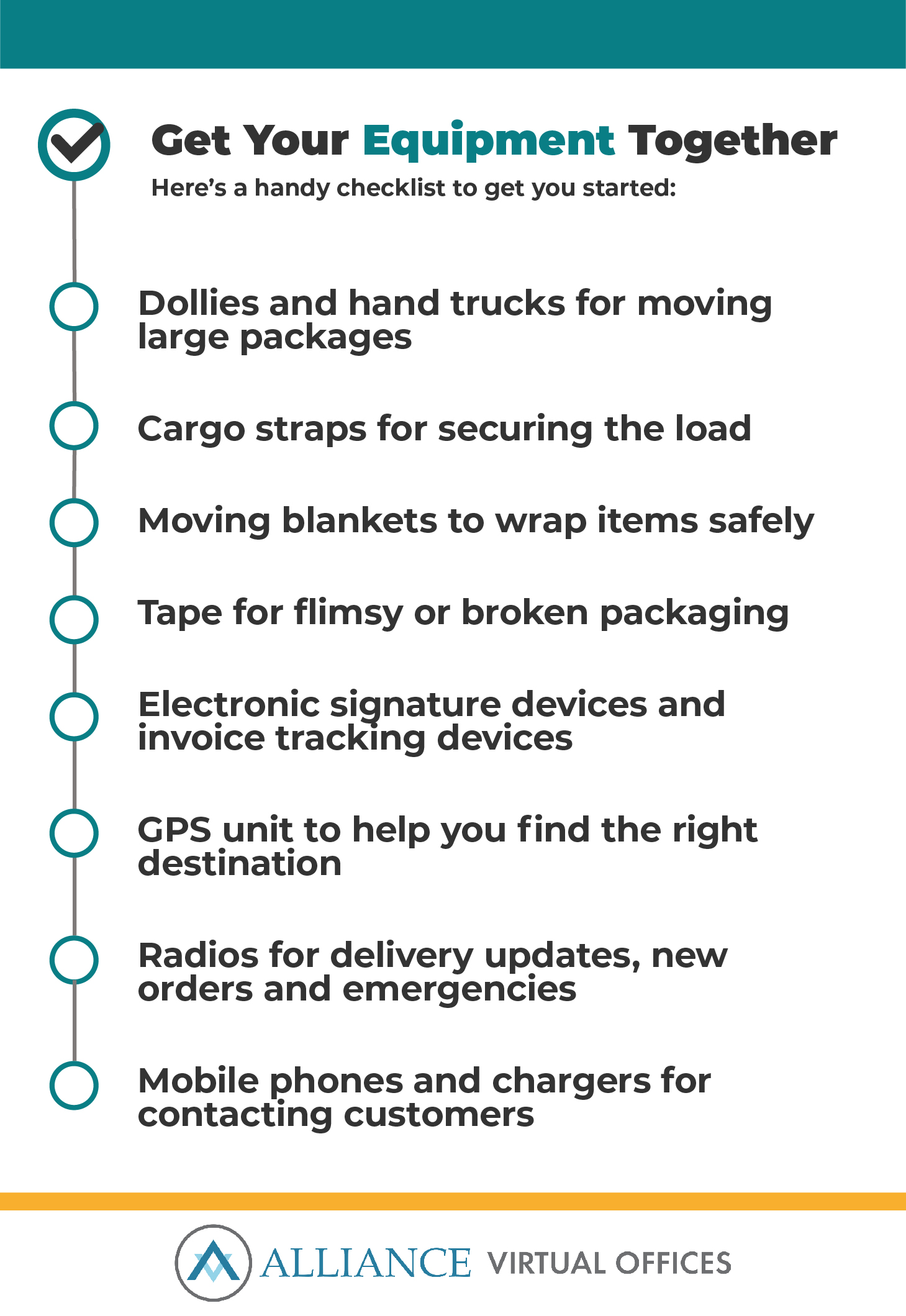 handy checklist - how to start your courier business - infographic