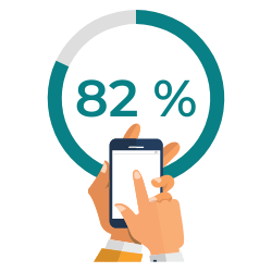 In fact, research from retail technology company Bazaarvoice revealed that 82% of smartphone users consult their phones on purchases they are about to make in-store. - statistic icon