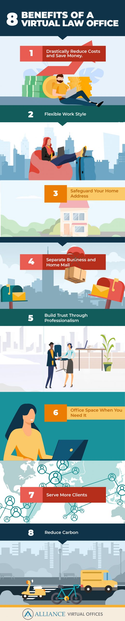 8 benefits of a virtual law office infographic
