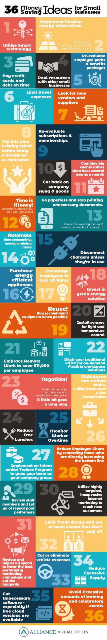"""Infographic: """"36 Money Saving Ideas for Small Businesses"""