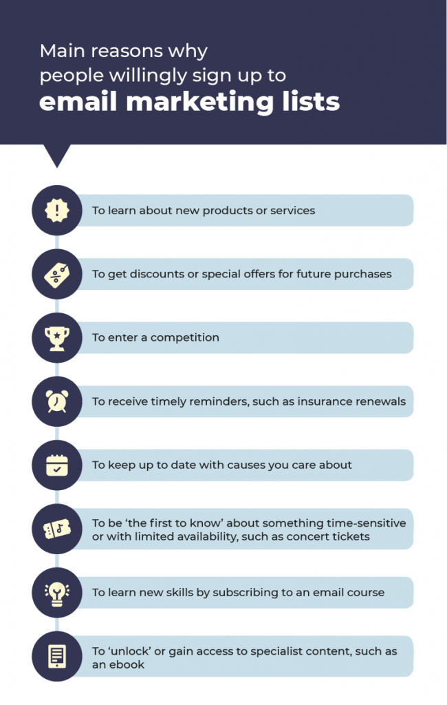 Main reasons why people willingly sign up to email marketing lists infographic